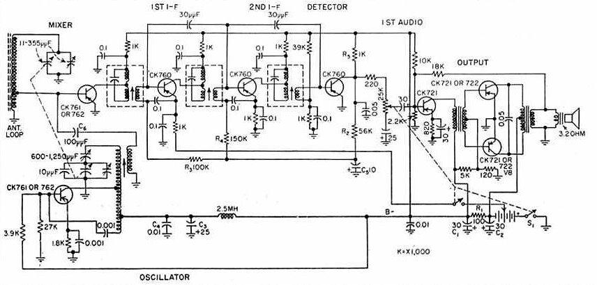 Geschichte - Erste Transistorradios | Wumpus Welt der Radios on