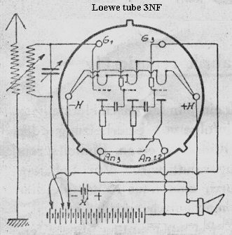 Loading schematic