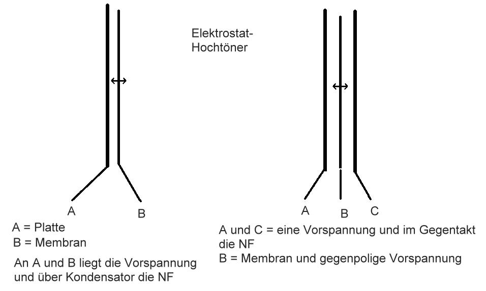 Fein Wechselstrom Geschwindigkeitsregelkreis Zeitgenössisch - Der ...