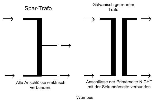 Charmant Elektrisches Symbol Des Transformators Fotos - Der ...